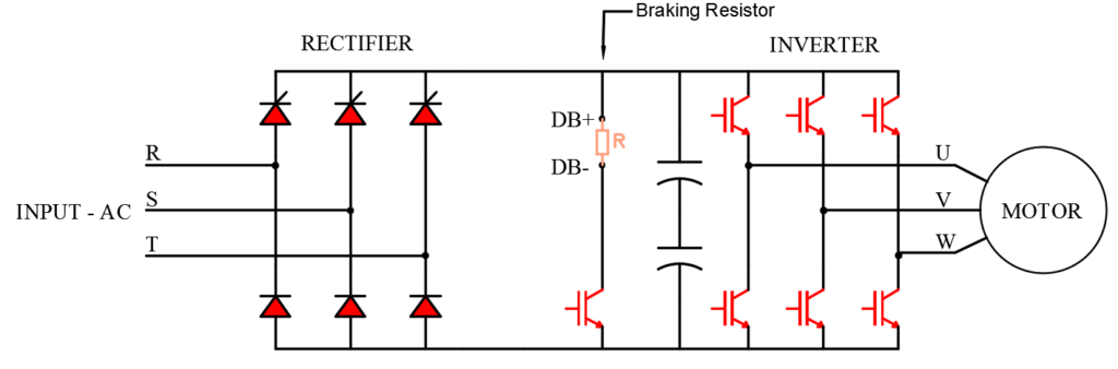 Troubleshooting VFD Problems – Overvoltage Fault – Voltage ... on