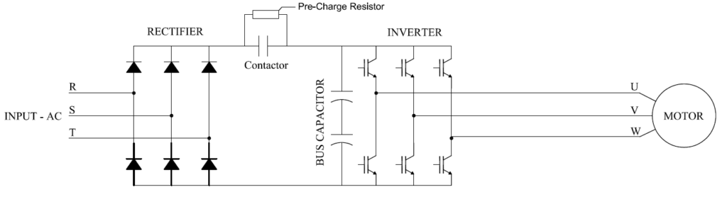 VFD Undervoltage Fault – Voltage Disturbance on