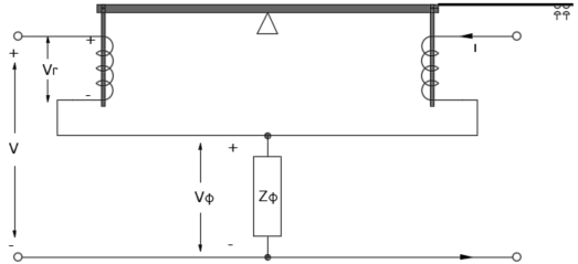 Line Protection Using Impedance  Distance  Relays