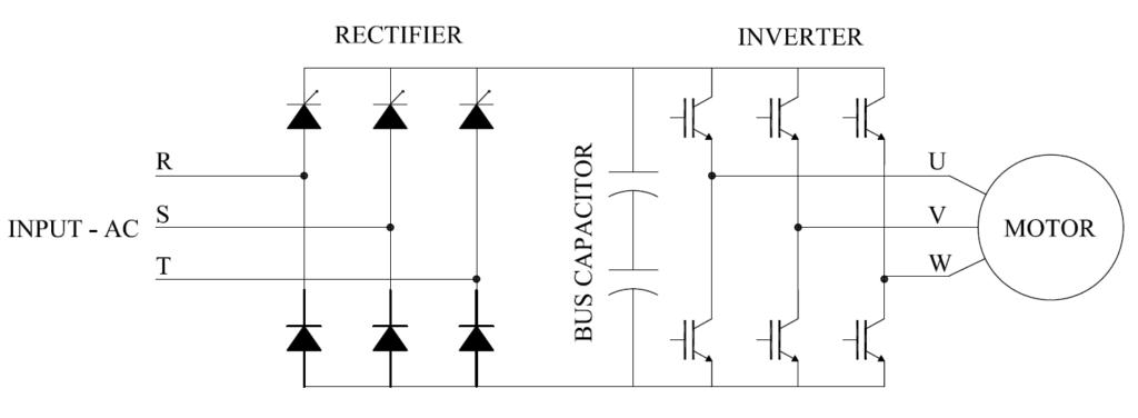 Voltage Unbalance Voltage Disturbance