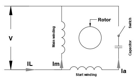 Capacitor Start Capacitor Run Motor Wiring Diagram from voltage-disturbance.com