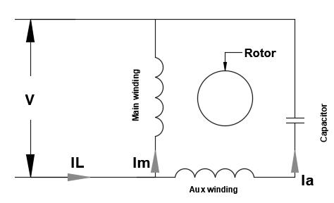Single Phase Motor Starting – Voltage Disturbance | Split Capacitor Motor Wiring Diagram |  | Voltage Disturbance